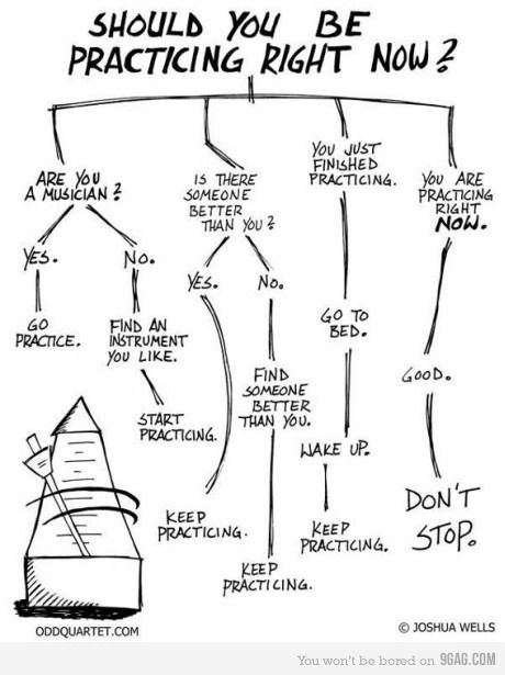 Haha, something tells me I should go practice my violin... ~Alora