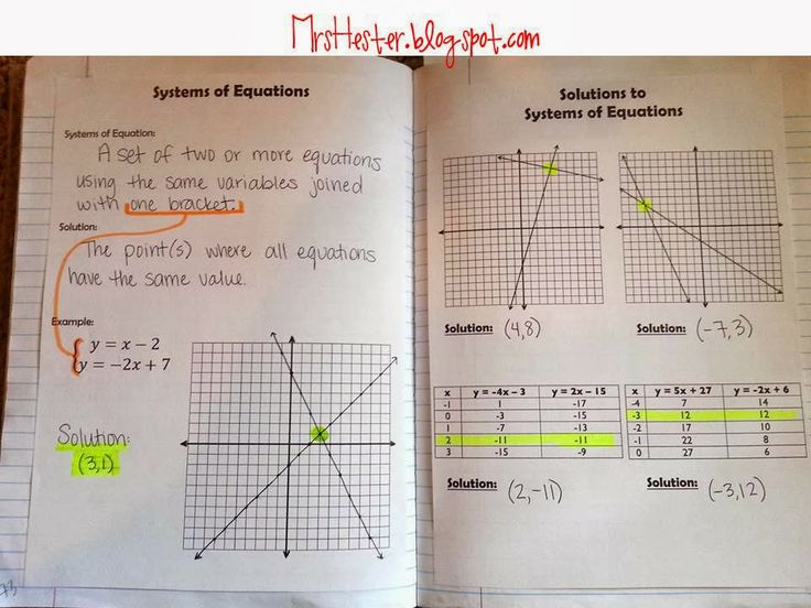 8th Grade Math: systems of equations