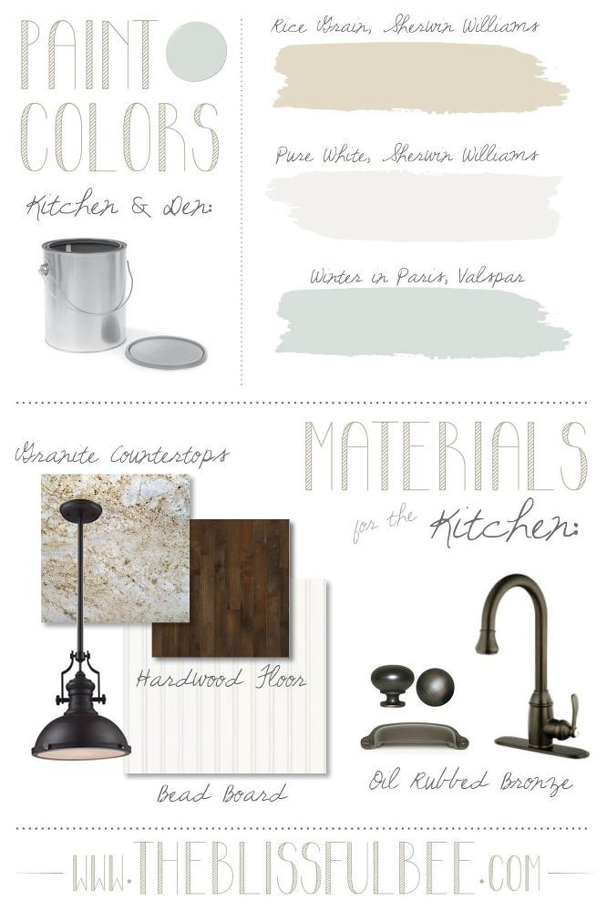 Material List for a Classic Kitchen