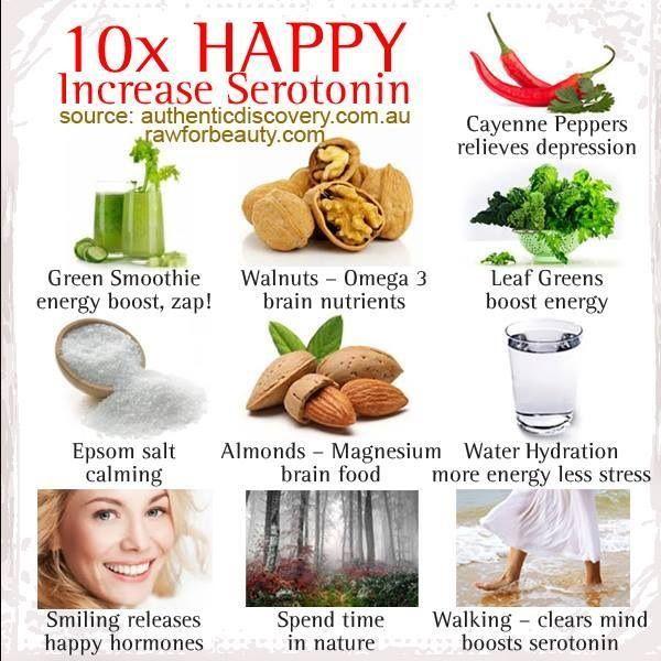 Increase Serotonin Naturally Foods