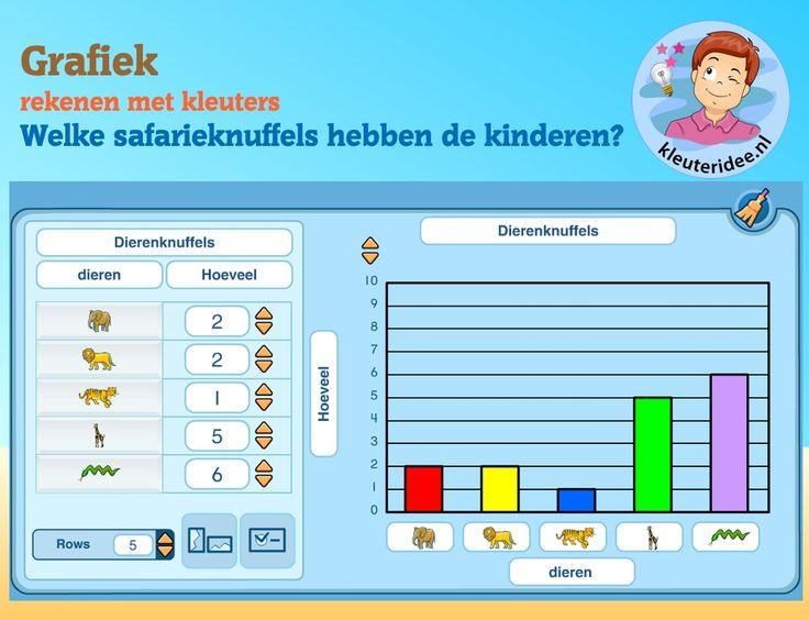 Grafiek maken met kleuters op digibord of computer op kleuteridee.nl, Kindergarten safari math game for IBW or computer