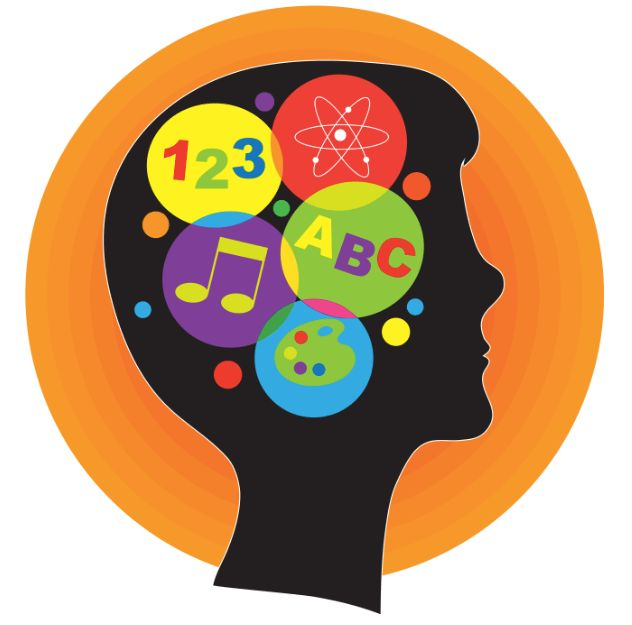 4 Claves de la Metacognición - Cómo Aprender a Aprender | #Artículo #Educación