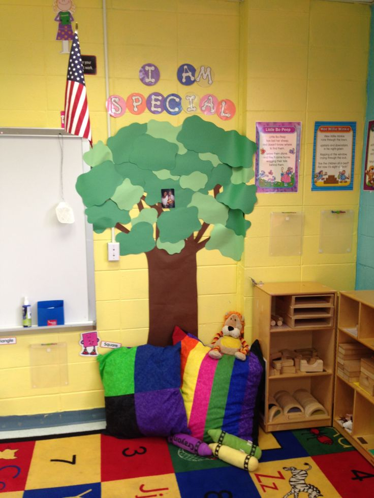Literature Classroom Decor : Best images about family theme on pinterest picture