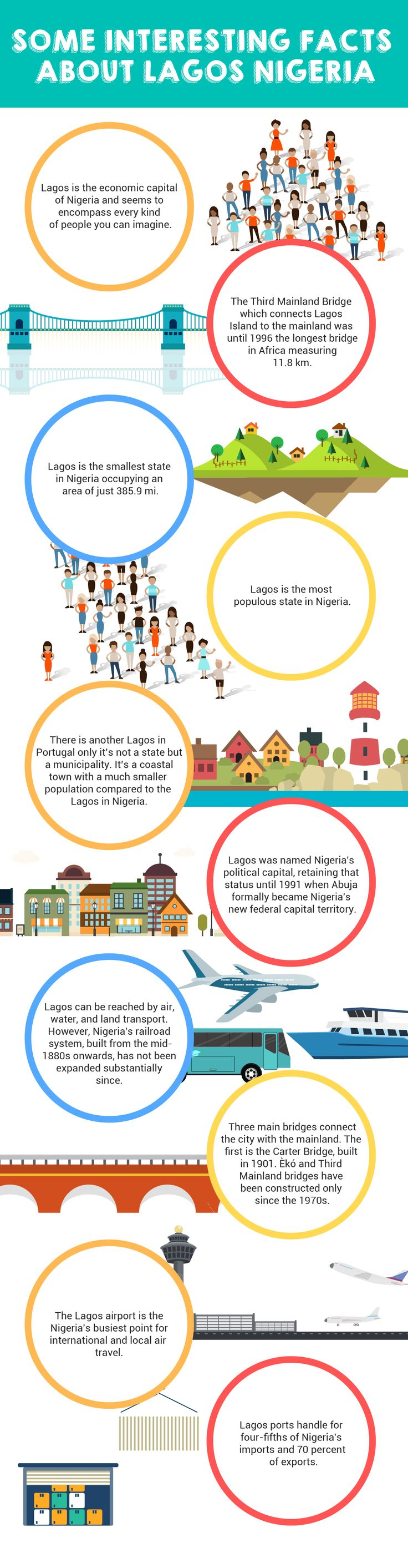 Some Interesting Facts About Lagos Nigeria (Infographic)