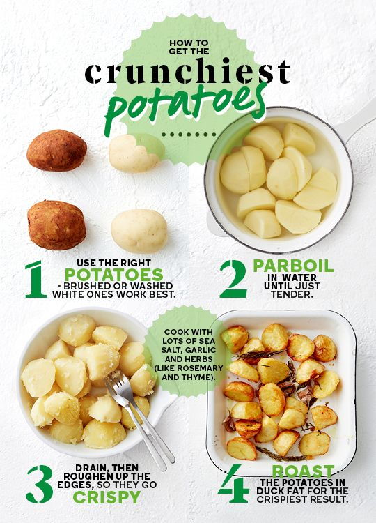 How to get the crunchiest potatoes every time