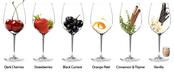 Simple Wine Guide - Sangiovese