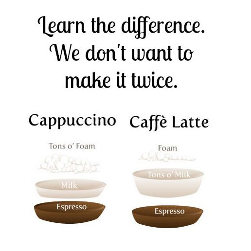 What's the difference between Cappuccino and Caffe Latte? #hacks #joke #coffee #humor For more laughs click here: https://goo.gl/cS5gGy