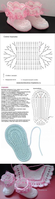 Вязаные крючком пинетки и слюнявчик — работы Юлии - вязание крючком на kru4ok.ru