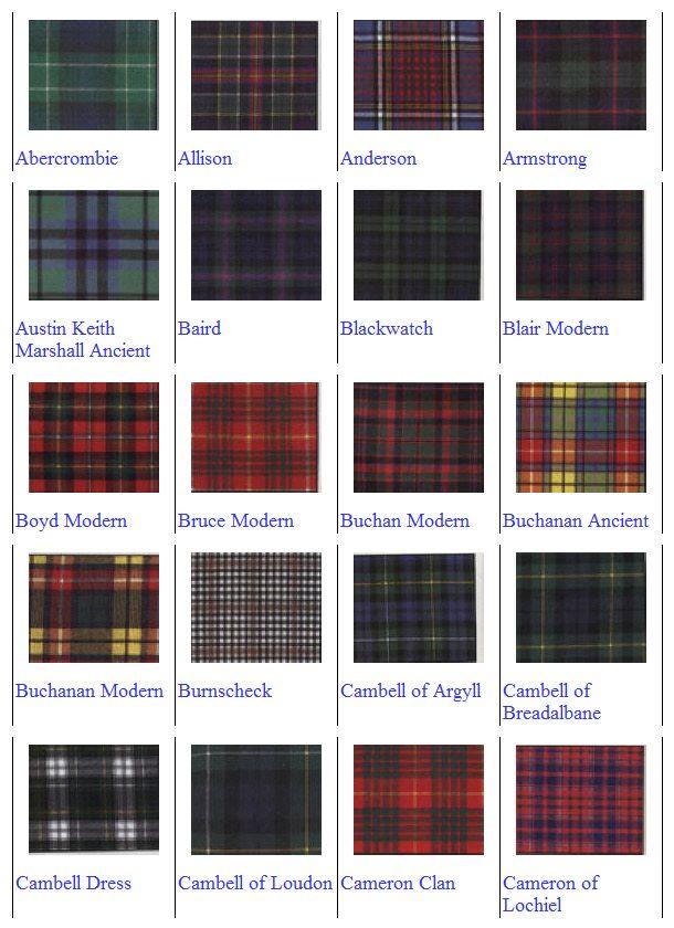 Blair Modern - last tartan on the second row