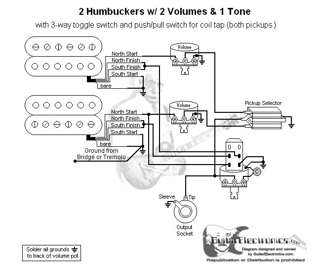 27 best guitar mods images on pinterest Guitar Wiring Diagrams 3 Pickups guitarelectronics com guitar wiring diagram 2 humbuckers 3 way toggle switch guitar wiring diagrams 3 pickups