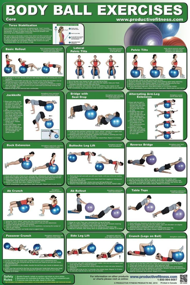 Body Ball Exercises - Core Body Fitness Poster | Fitness ...