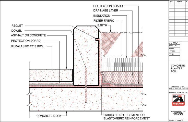 Pdf Concrete Planter Box Water Pinterest Search