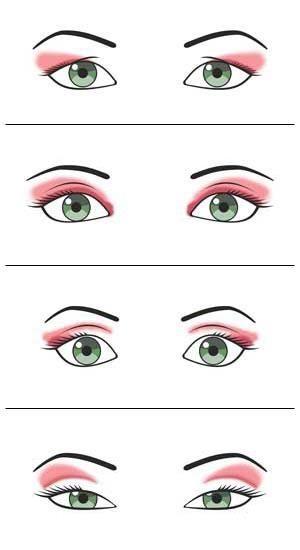 4 erreurs à éviter quand on se maquille les yeux - Rouge Framboise