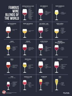 Famous Wine Blends of the World http://shop.winefolly.com/products/wine-blends #WineTasting