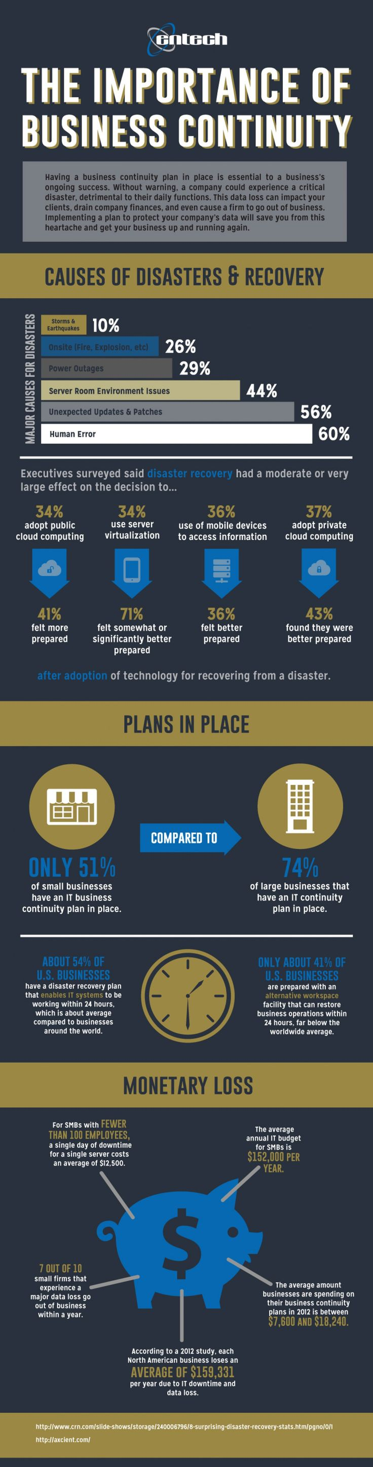 the importance of integrating a disaster recovery plan in a company Integrate cybersecurity practices into a business continuity it is important to understand the top 2016 disaster recovery planning best practices.