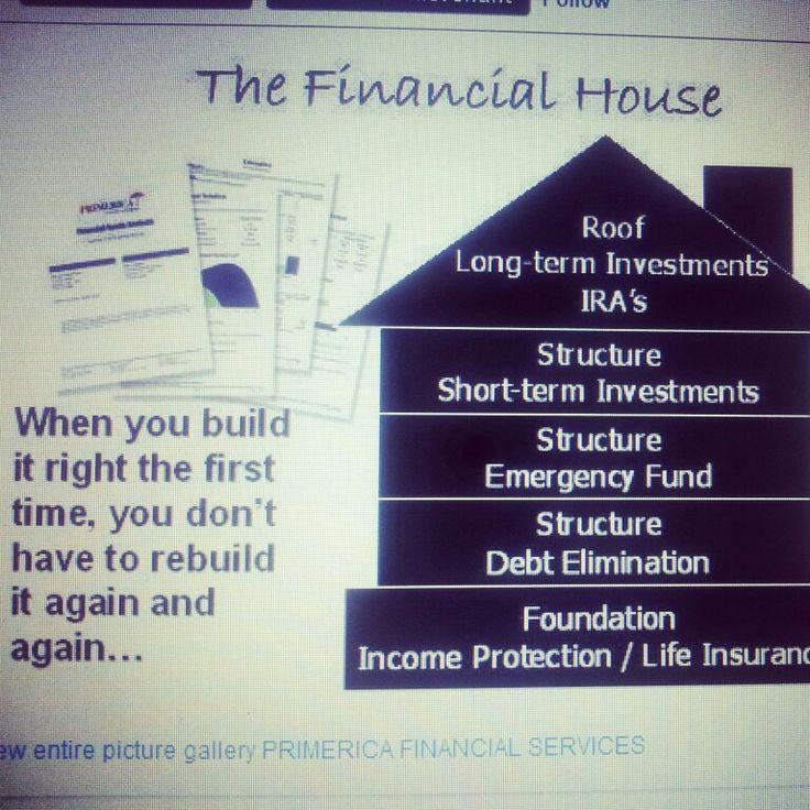 Primerica Personal finance, Finance, Financial wellness