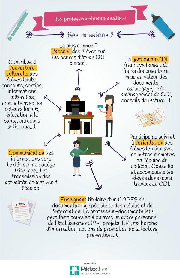 207 best CDI images on Pinterest Bingo, Book box labels and - logiciel amenagement exterieur d gratuit en francais