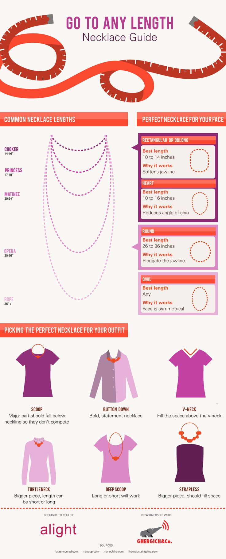 Go to Any Length: Necklace Guide  [by Alight -- via #tipsographic]. More at tipsographic.com
