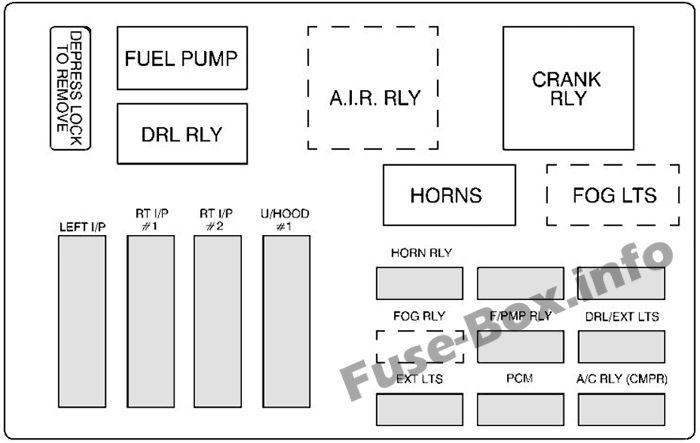 Under Hood Fuse Box 1 Diagram Chevrolet Monte Carlo 2000 2001 2002 2003 Monte Carlo Fuse Box Chevrolet Monte Carlo