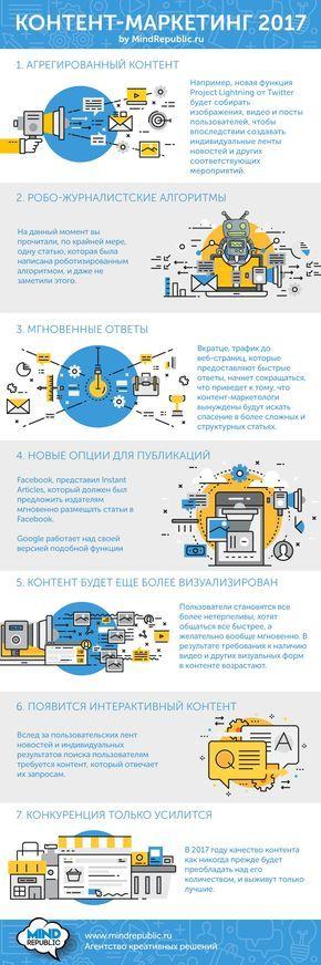 kontent-marketing-top-7-trendov-kontent-marketinga-2017. Контент-маркетинг, онлайн маркетинг тренды 2017