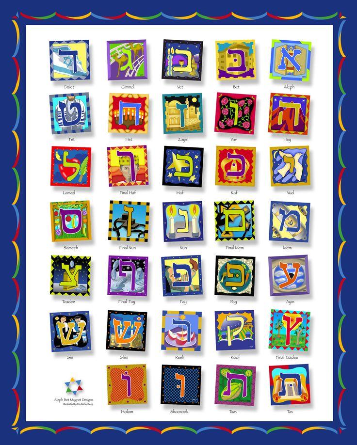 Poster alfabeto ebraico arte ebraica
