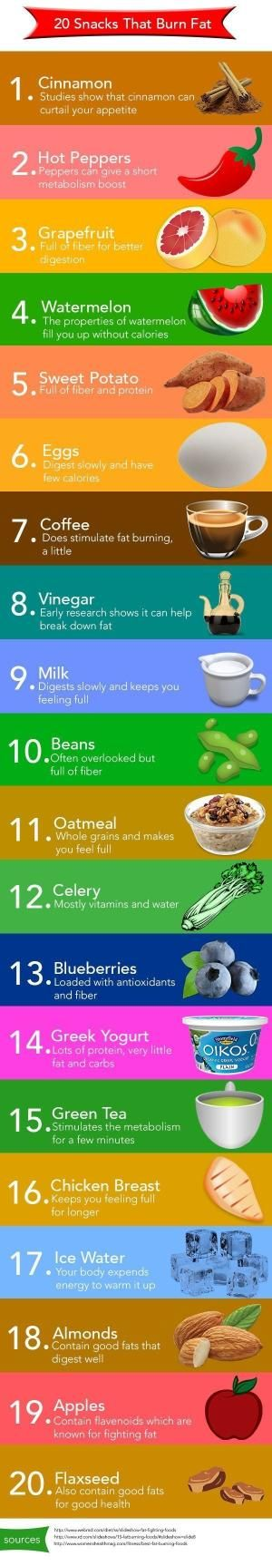 Best tasting weight loss foods image 5