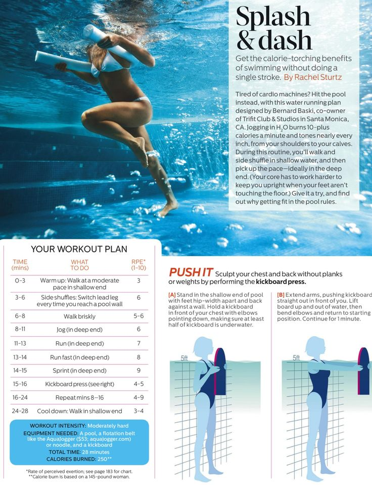 17 Best Images About Exercise In The Pool On Pinterest Swim Swimming And Swim Workouts