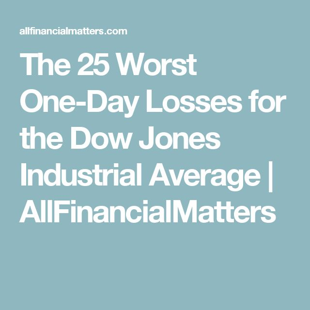 The 25 Worst One-Day Losses for the Dow Jones Industrial Average | AllFinancialMatters