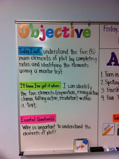 "Objective board - I really like the ""I know I've got it when..."" aspect.  It's more kid-friendly language and lets the kids know ahead of time what they need to be able to do to have mastered the content of the lesson!"