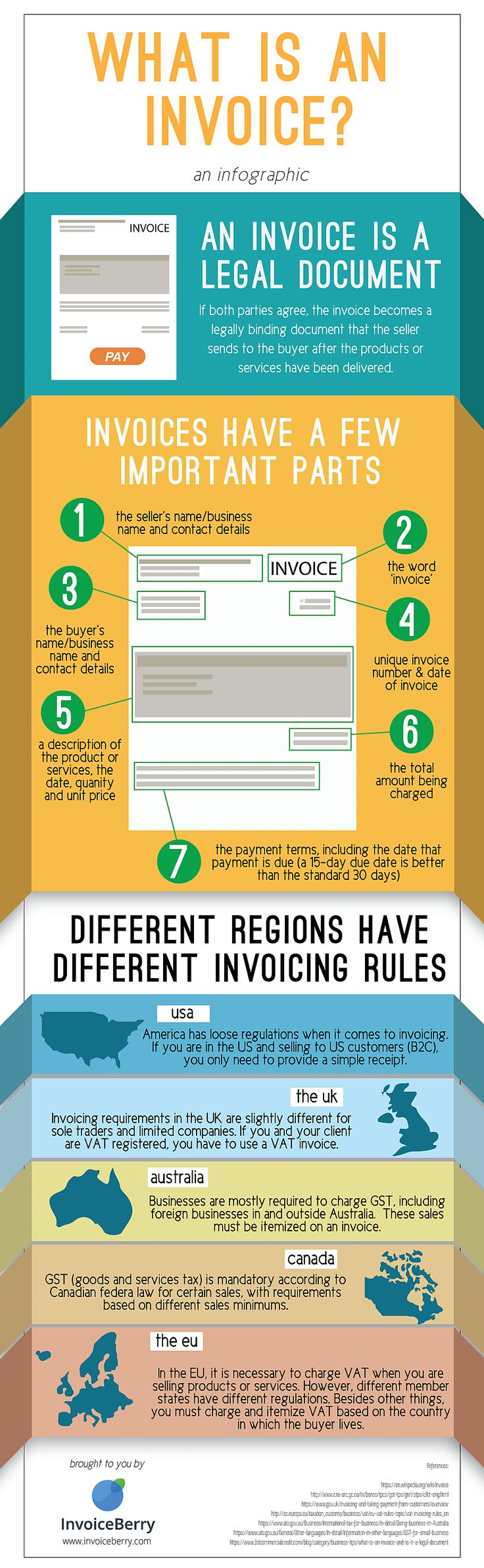 Everything you need to know about an invoice and how to create one  http://blog.invoiceberry.com/2017/01/what-is-an-invoice-how-can-i-make-one/