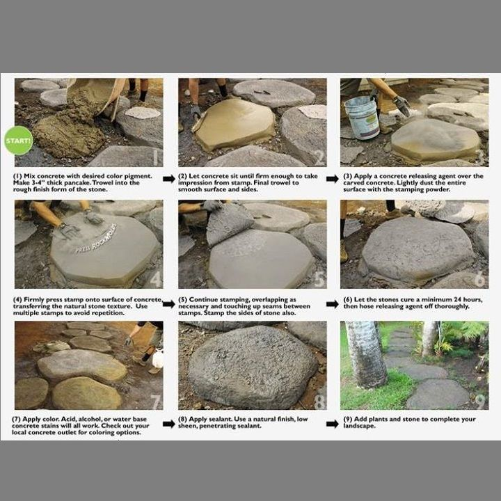 Stepping stones diy and crafts and stones on pinterest for Camino de piedra para jardin