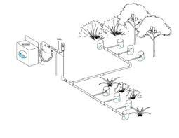 34 best Rainwater Harvesting Parts images on Pinterest
