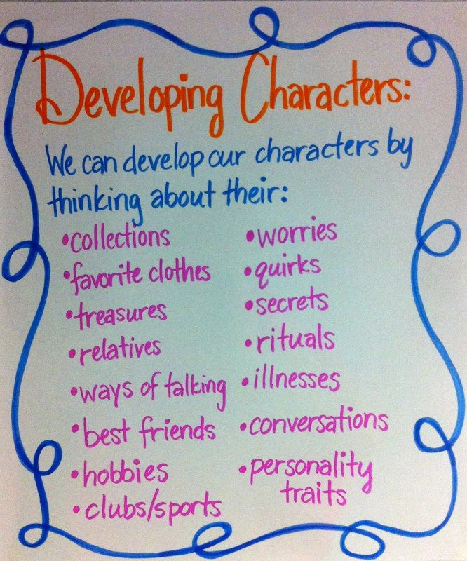 Developing characters for narrative writing or a breakdown list to consider for character analysis in a novel