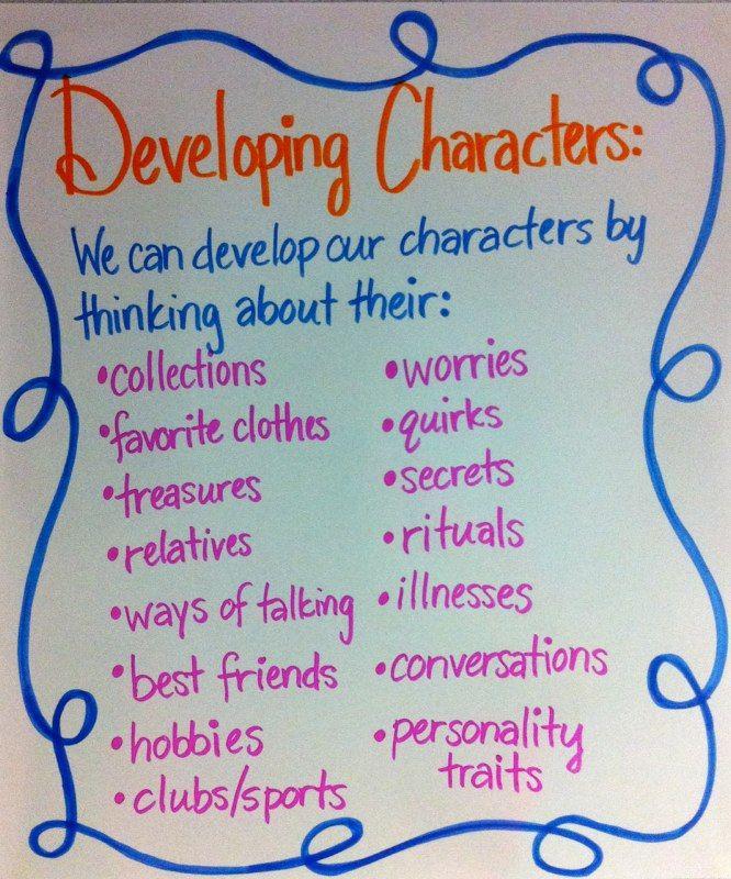 write character development essays acirc prentice hall essay scorer how long are college essays