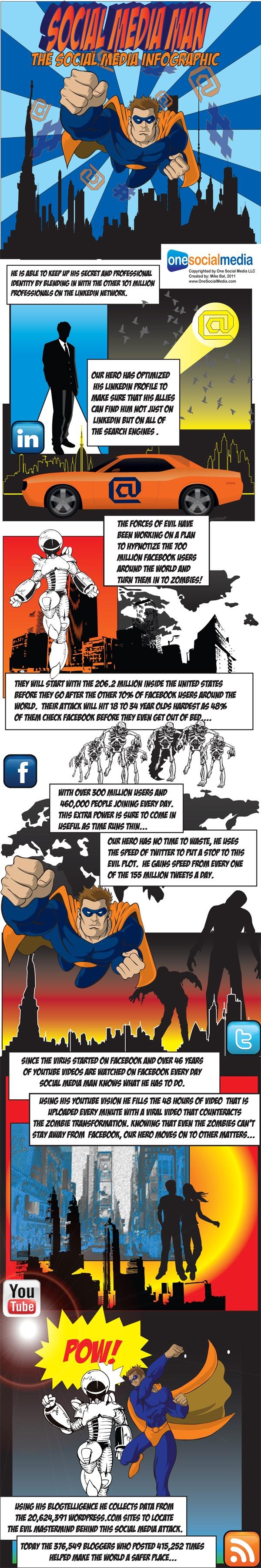 Social Media Man! (Infographic)   www.onesocialmedi...