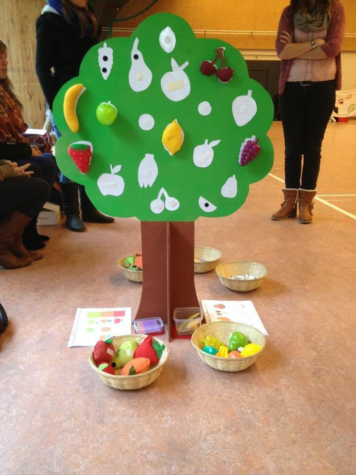 Thema fruit