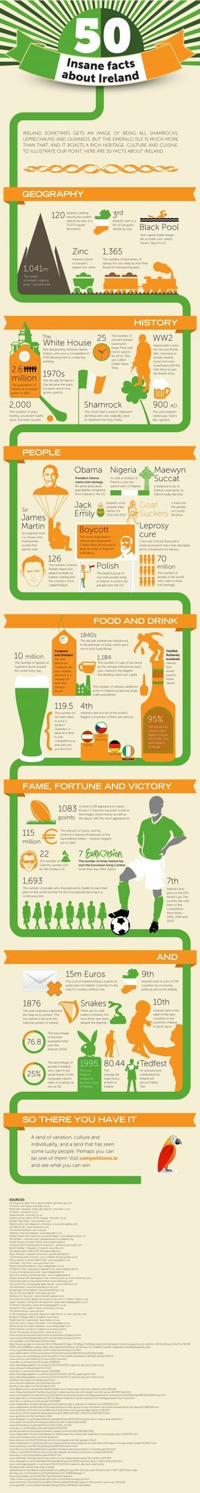 50 Insane Facts About Ireland http://www.dailyinfographic.com/50-insane-facts-about-ireland