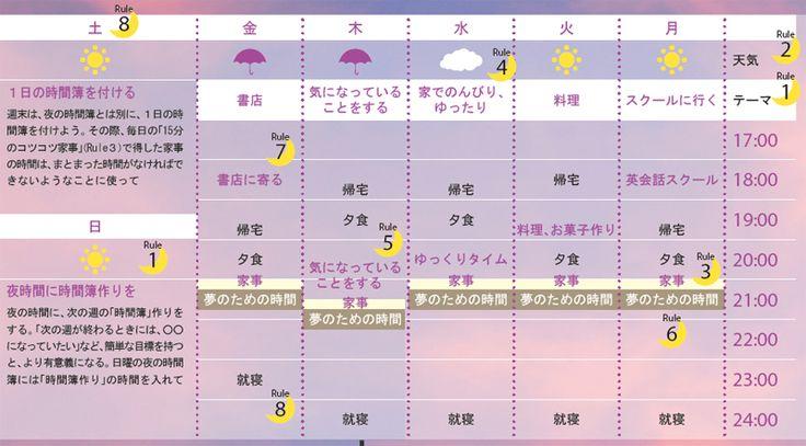 成長できる夜時間の過ごし方&ルール(画像ページ ph1.jpg):日経ウーマンオンライン