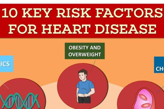 """Heart Health Ebook """"10 Key Risk Factors For Heart Disease"""" and Two Bonus Infographics - """"10 Key Risk Factors For Heart Disease"""" and """"Heart Disease Statistics""""!    -----------------------------------------------------------------------------    Heart disease is the #1 cause of death of both men and women in the United States.    1 in every 4 deaths is from heart disease, and it claims more lives than all forms of cancer combined.    Most people who develop heart disease will have some risk…"""