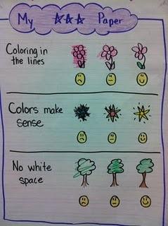levels: Good Ideas, Kindergarten Teacher, Color Rubrics, Color Anchors, Anchor Charts, Stars Paper, Success Criteria, Classroom Ideas, Anchors Charts