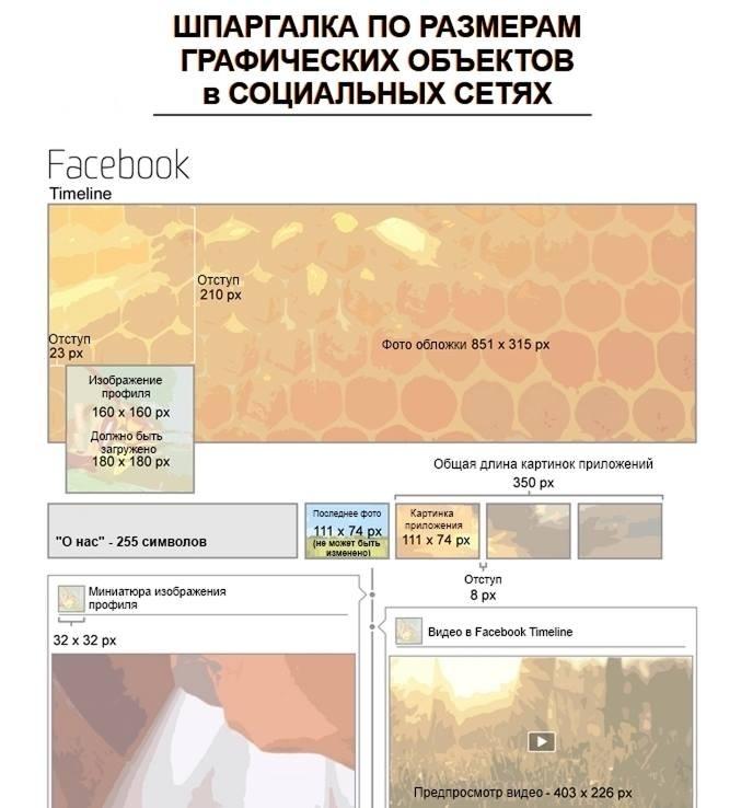 Шпаргалка для социальных сетей