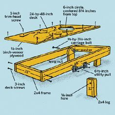 Overview on how to build a cornhole game board. Maybe we can finish this in time for tailgating season!