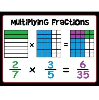 Free fraction multiplication poster (2 versions)