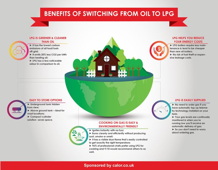 Benefits of Switching from Oil to LPG