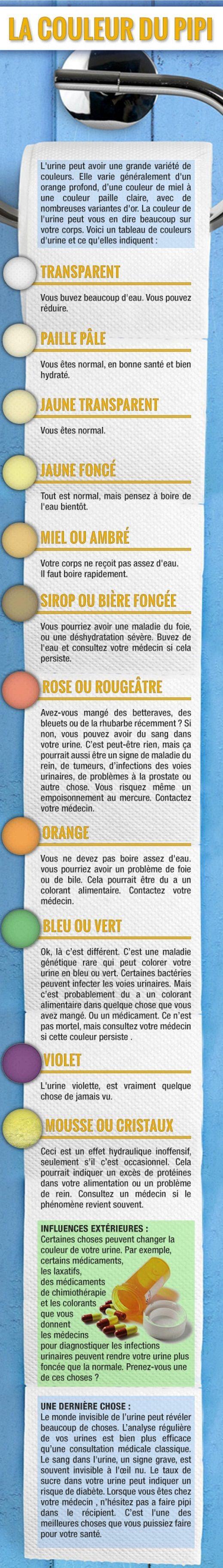 Analyser la couleur de votre pipi peut être très bénéfique pour la santé! Voici ce qu'il faut savoir…