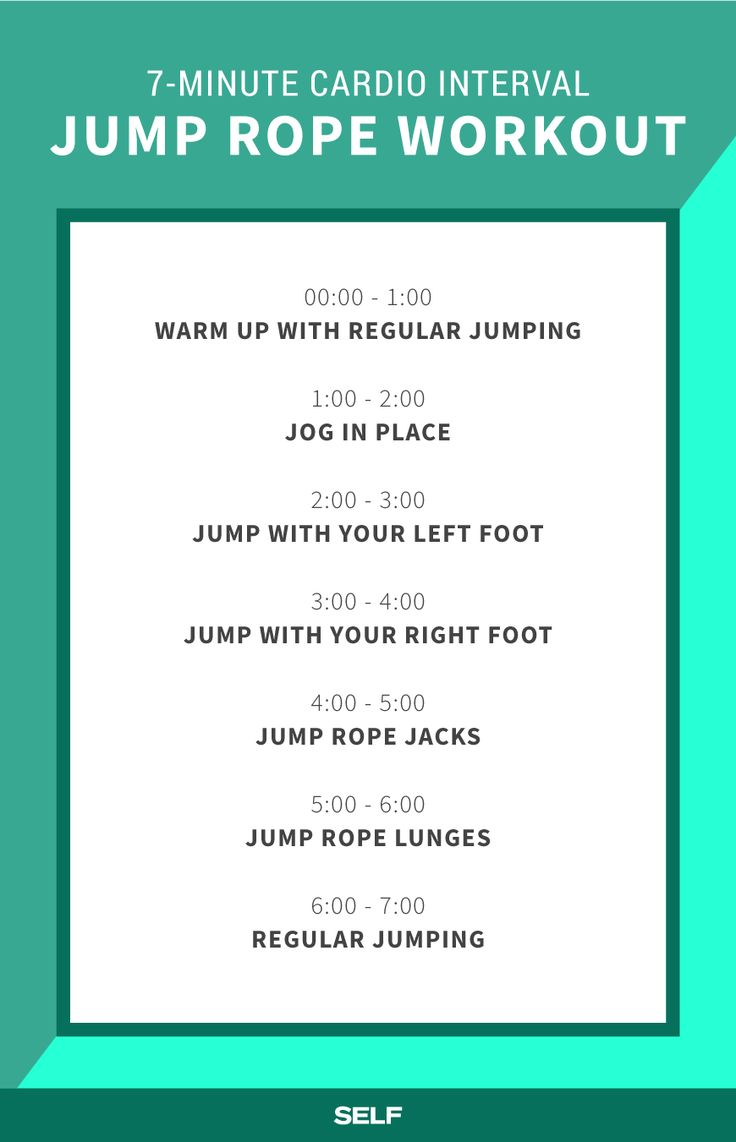 With all of the ~fancy~ gym equipment out there these days, it's easy to forget about low-tech options that can be just as effective. Time to fall in love with the jump rope again!