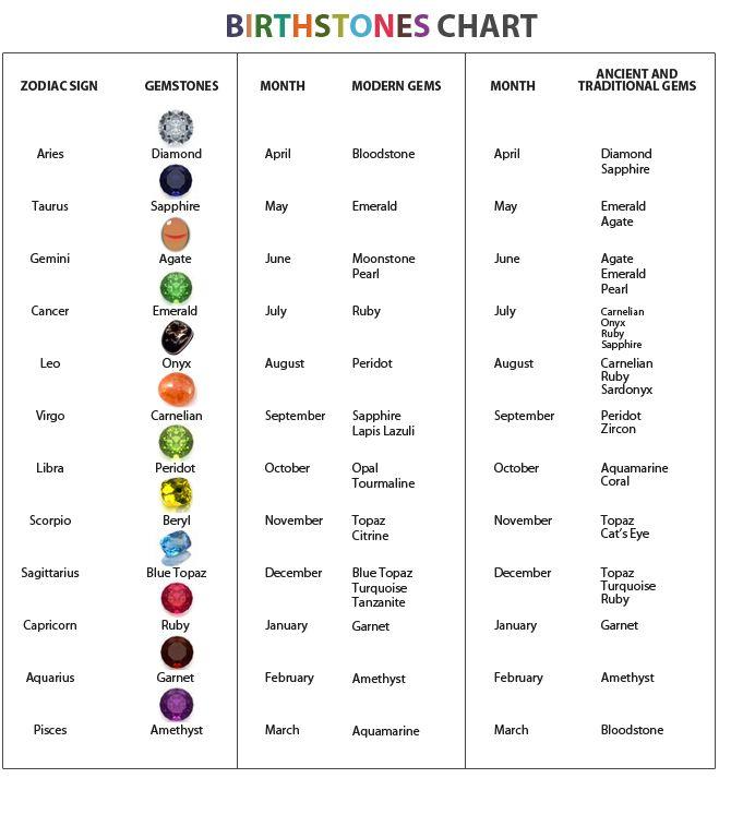 9 best crystals images on Pinterest | Gemstones, Gems and Gemstone list