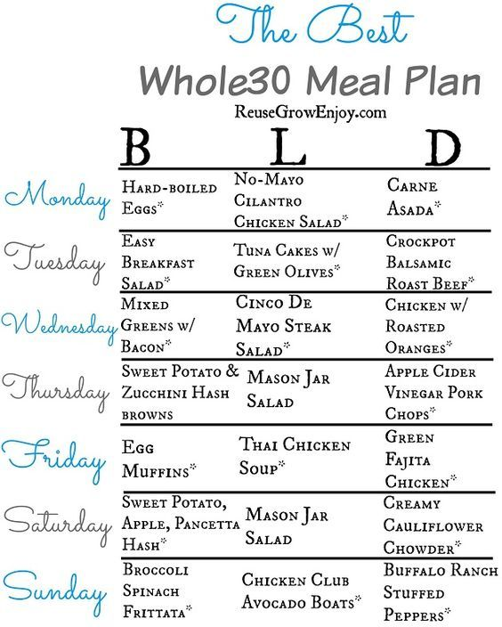 1242 best Going paleo images on Pinterest Paleo diet, Paleo - new tribal blueprint diet