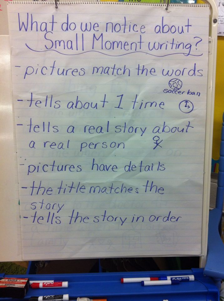 Co-created anchor chart for immersion phase of this unit. Can be revisited later in the year for the small moment writing unit
