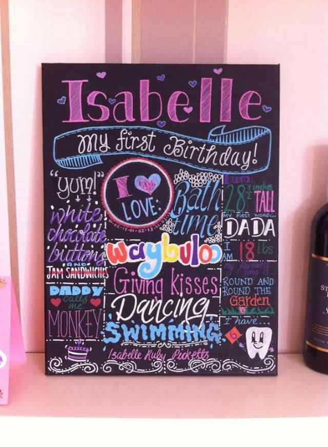 Personalised birthday canvas, hand painted birthday board, birthday keepsake, special occasion gift, party decor, photo prop by CanvasMagicByMelanie on Etsy